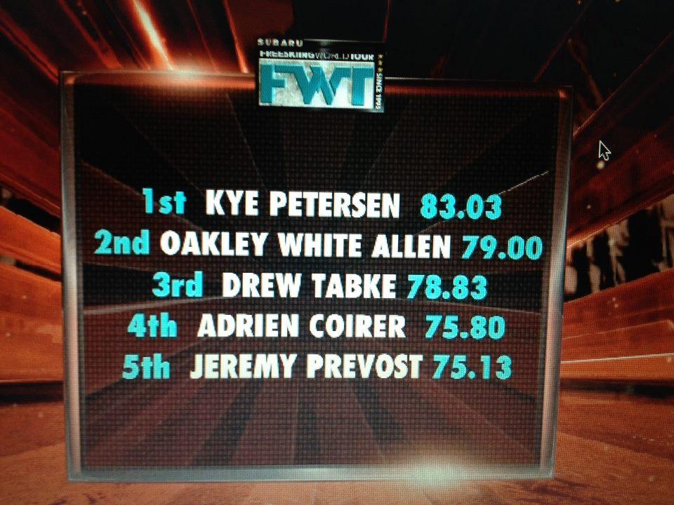 Freeskiing World Tour Revelstoke Results
