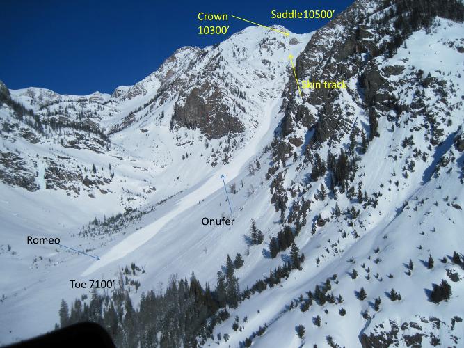 Ranger Peak Avalanche