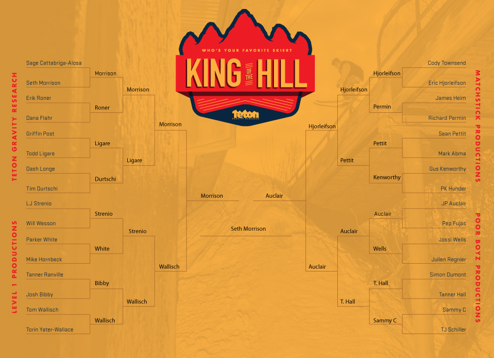 FINAL KING OF THE HILL BRACKET