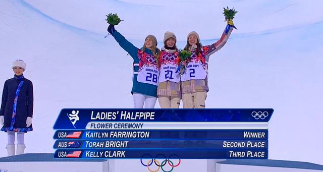 womens-sochi-olympic-snowboard-halfpipe-podium.jpg