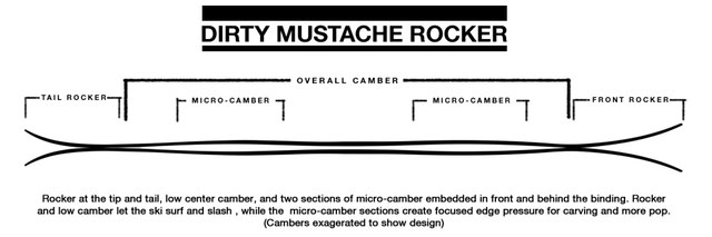 dirty-moustache-rocker.jpg